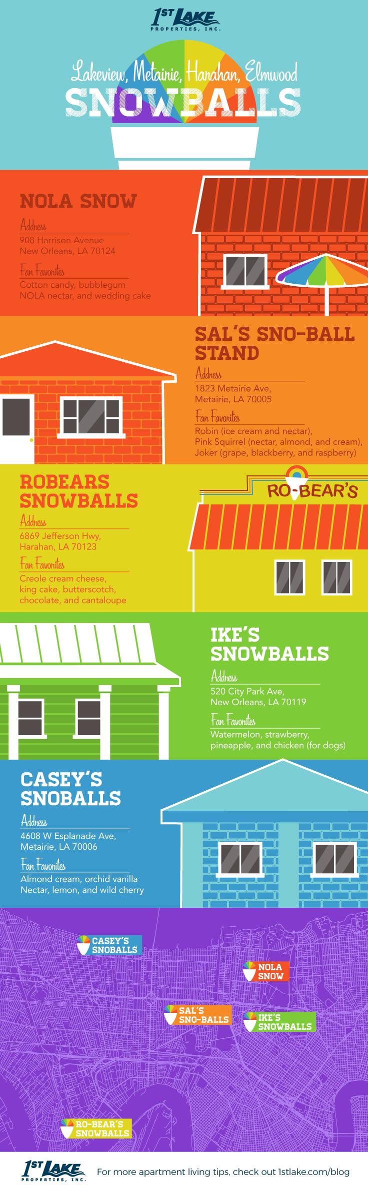 FLP_Snoball_infographic_081516_v1
