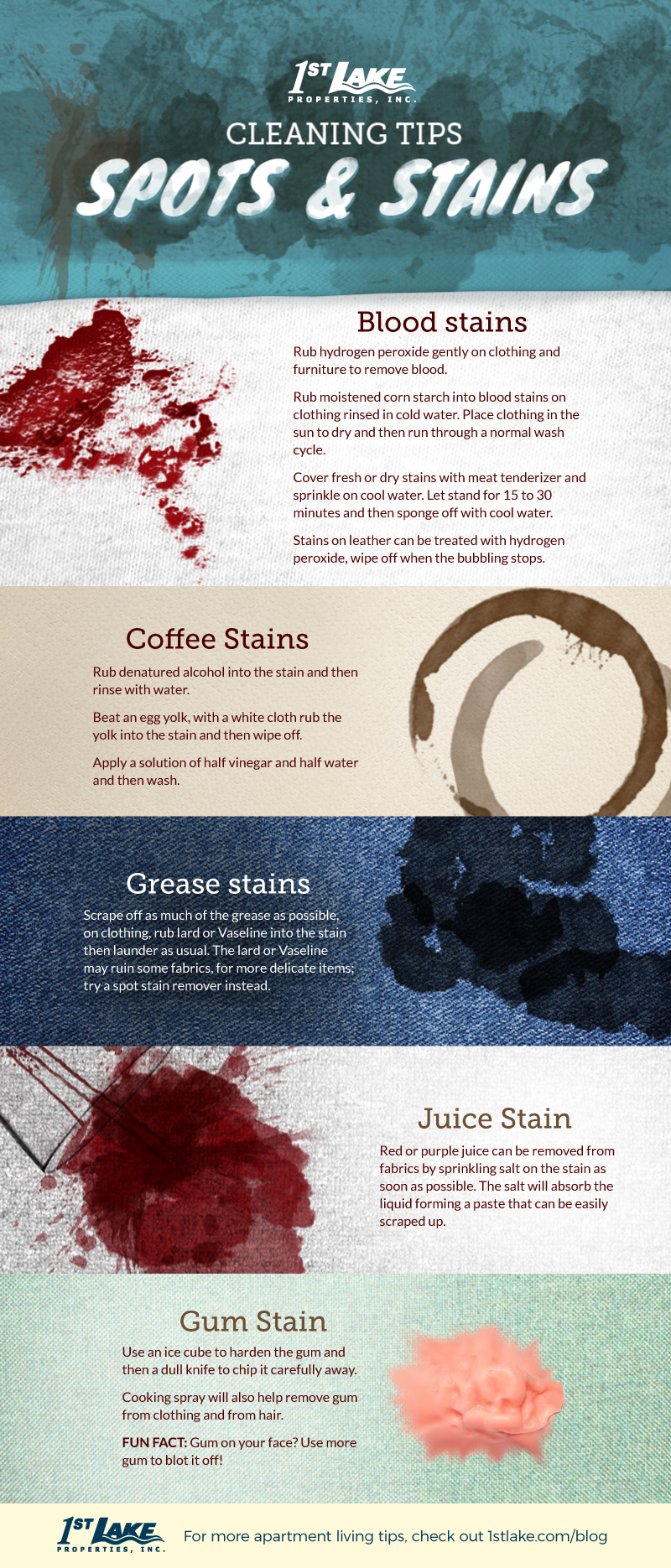 FLP_infographic_spotsandstains_072716_v1