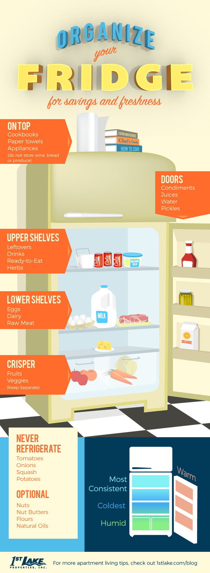 There are ways to create more space to make room for everything that needs to be refrigerated. Start with these fridge organization hacks, and read on for the best places to store everything inside your refrigerator.